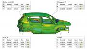 Automotive Sheet Metal Component Inspection Seminar
