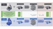Virtual Coherence Scanning Interferometry
